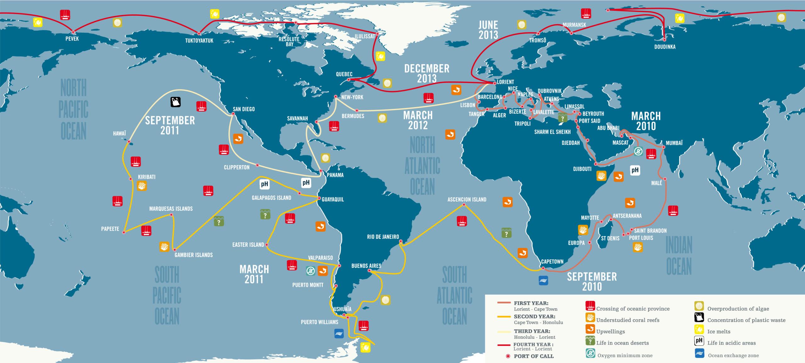 Fondation Tara Ocean - Innovations Océans sans plastiques